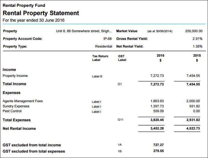 rental property statements  u2013 simple fund 360 knowledge centre